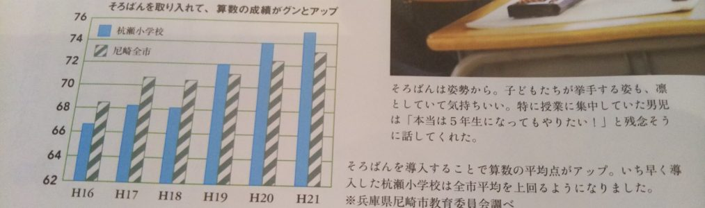 そろばん特区の尼崎市。そろばんの授業(計算科)の導入効果はいかほどに??