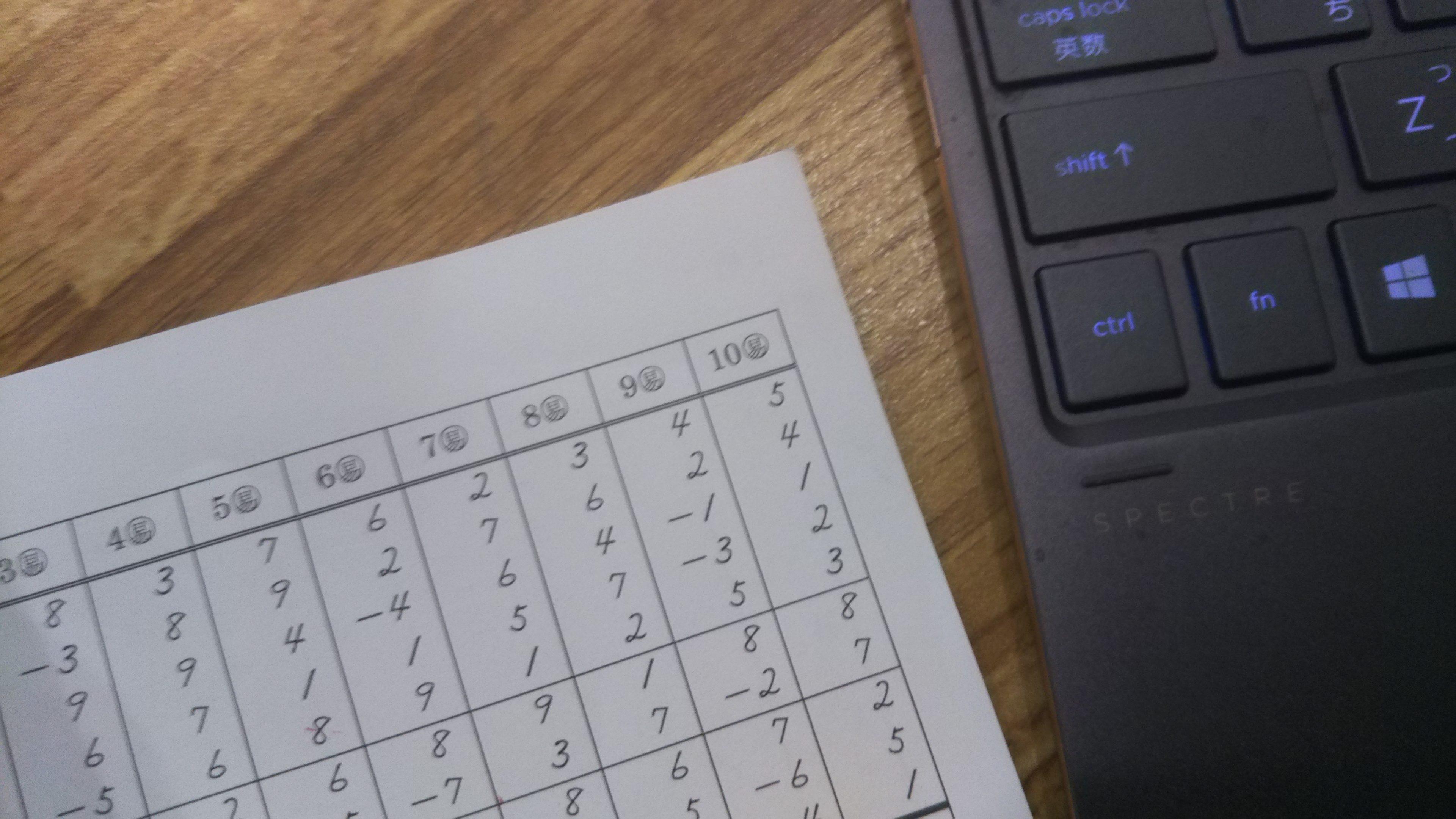読上暗算6級ってどんなレベル?読上算・読上暗算はどういった点が難しいの?