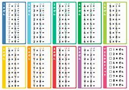かけ算九九は1~5の段までマスターできれば、8割カバーできる!