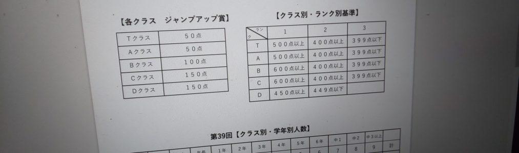 第39回ソロバンコンクールの結果が発表されました☆